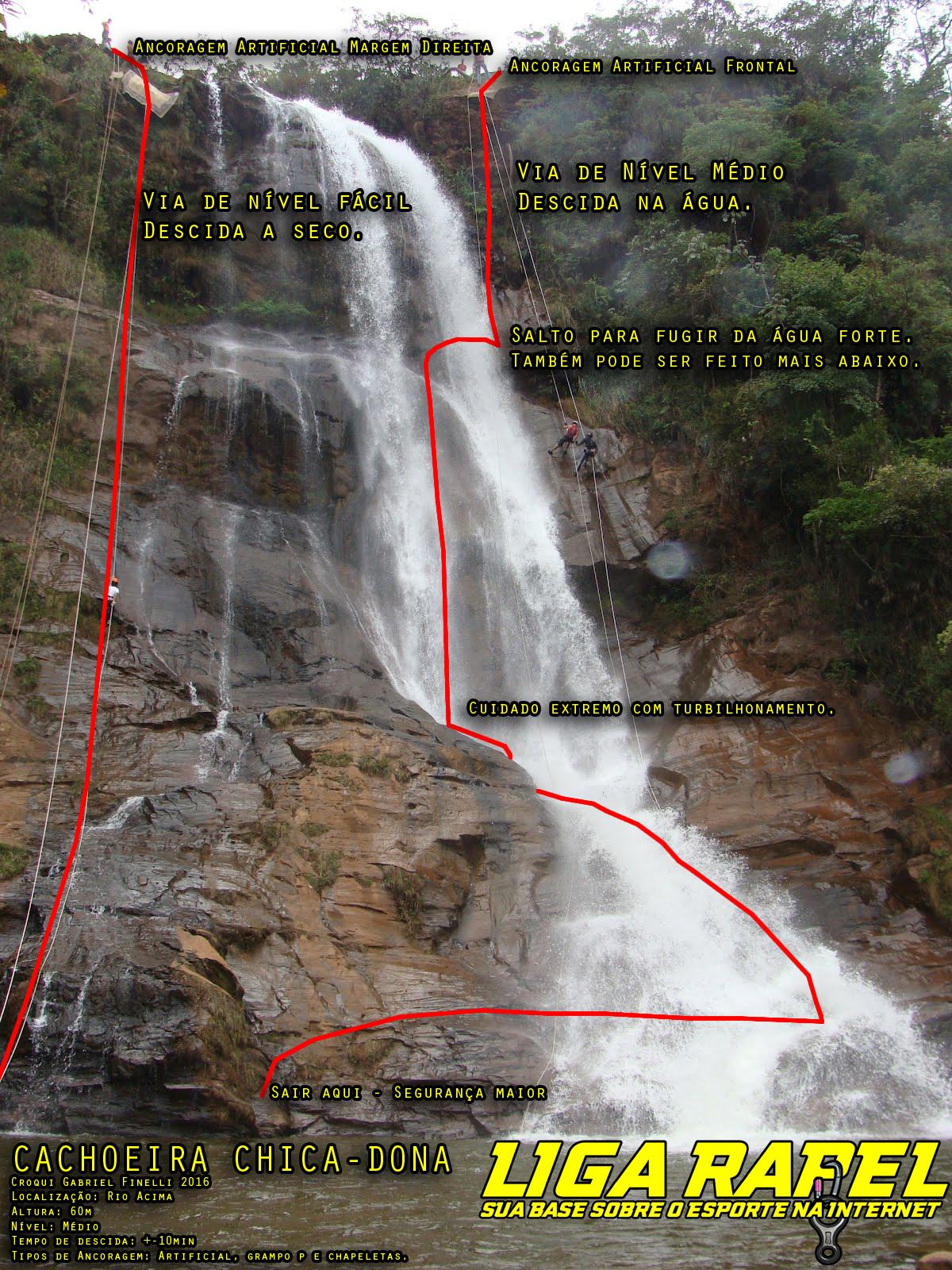 Croqui – Cachoeira Chica-Dona – Rio Acima – Minas Gerais
